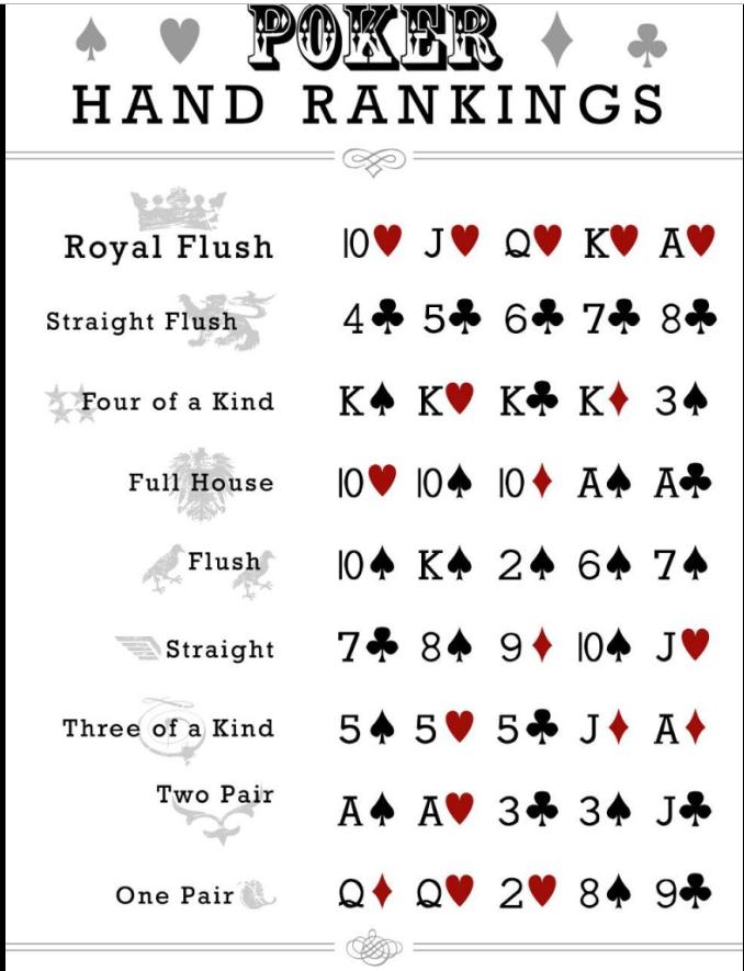 Bets10 Poker
